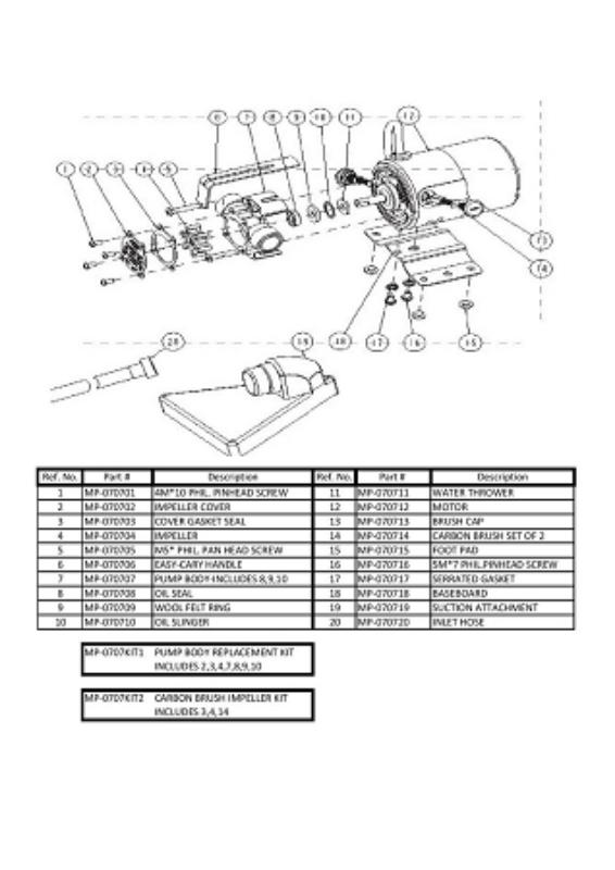 Impeller for Portable Utility Transfer Pump 330 GPH 115 or 12 Volt Models